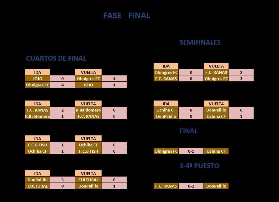 Cuadrofinaledici5.jpg