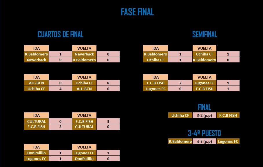 Cuadrofinaledicion4.jpg