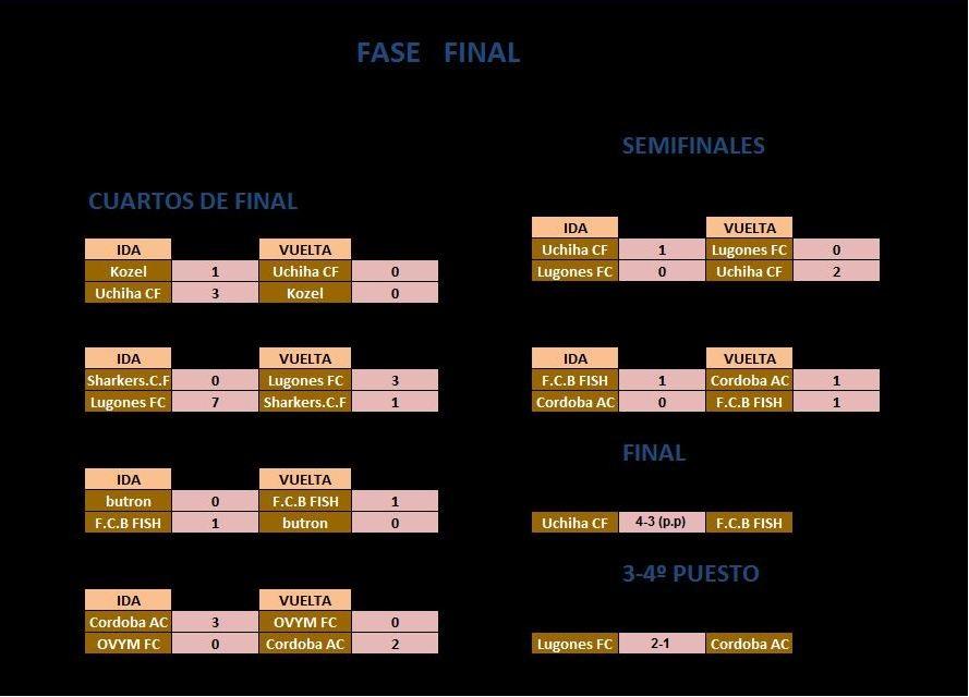 Fasefinaledicion6.jpg